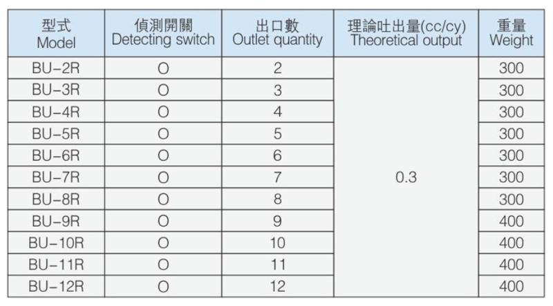 1 (5)