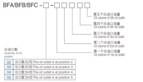 BFABFBBFC型号