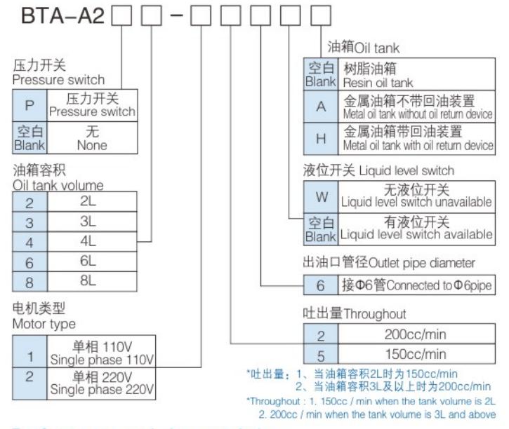 BTA-A2型号
