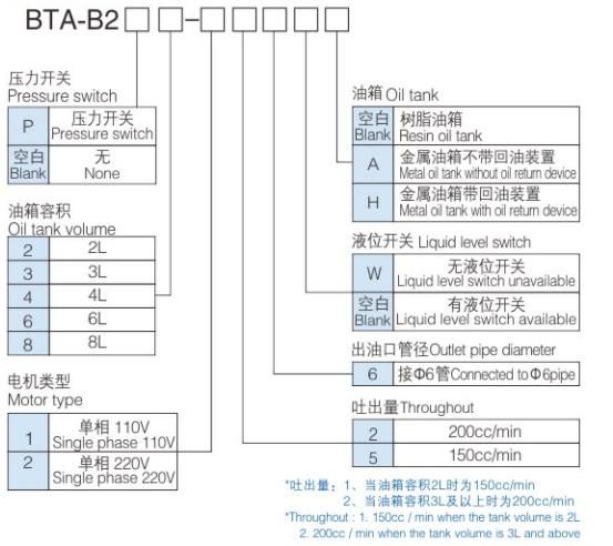 BTA-B2型号