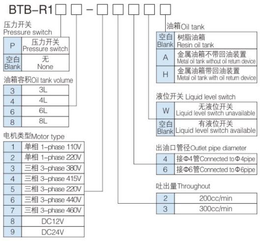 BTB-R1型号