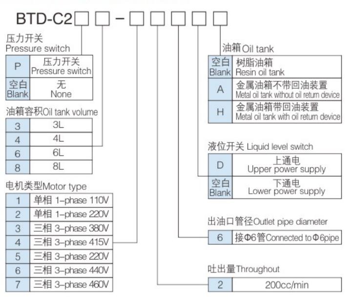 BTD-C2型号