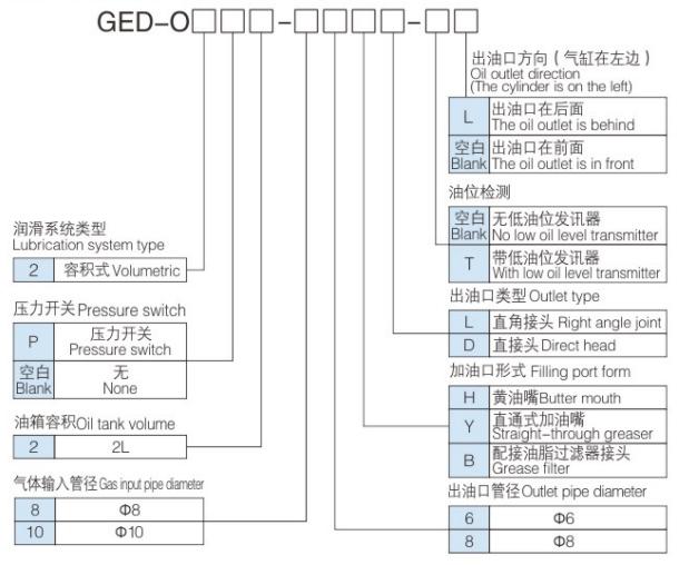 GED-02型号