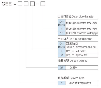 GEE-01型号