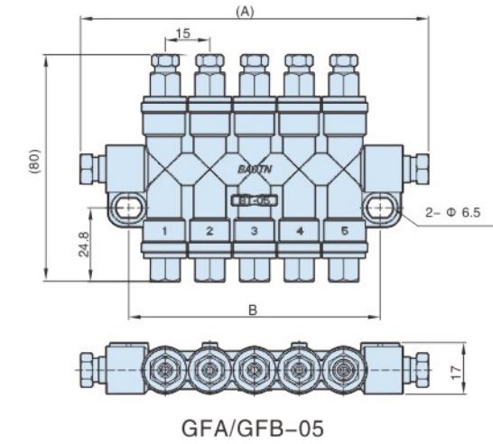 GFA尺寸